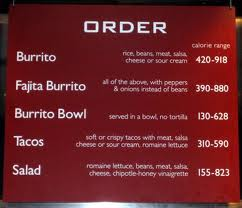 Chipotle Locations